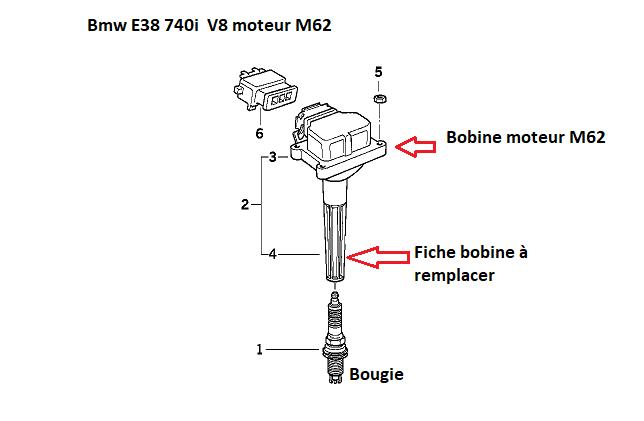 [ BMW E38 740I an 1998 ] raté d'allumage sur 3 cylindres (Résolu ) 12_fic10