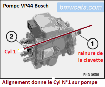 [ BMW E39 520D M47 an 2001 ]Clavette Pompe injection Bosch VP 44 (Résolu)   13_cal10