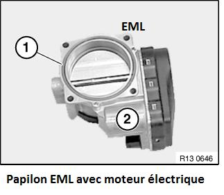 [ BMW Z4 3.0 i M54 an 2003 ] Accélérateur inactif  13_eml10