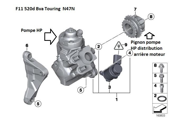[ BMW F11 Touring 520da N47 an 2011 ] Problème/besoin de précisions démontage pompe HP 13_f1110