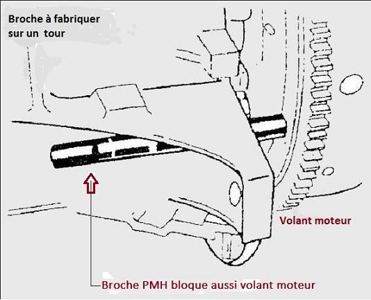 [ BMW E39 520D M47 an 2001 ]Clavette Pompe injection Bosch VP 44 (Résolu)   13_out14