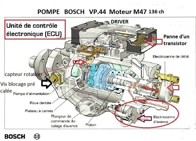[Bmw E.46 320d 136 ch M47 fin 1998]Problème Pompe Injection  13_pom13