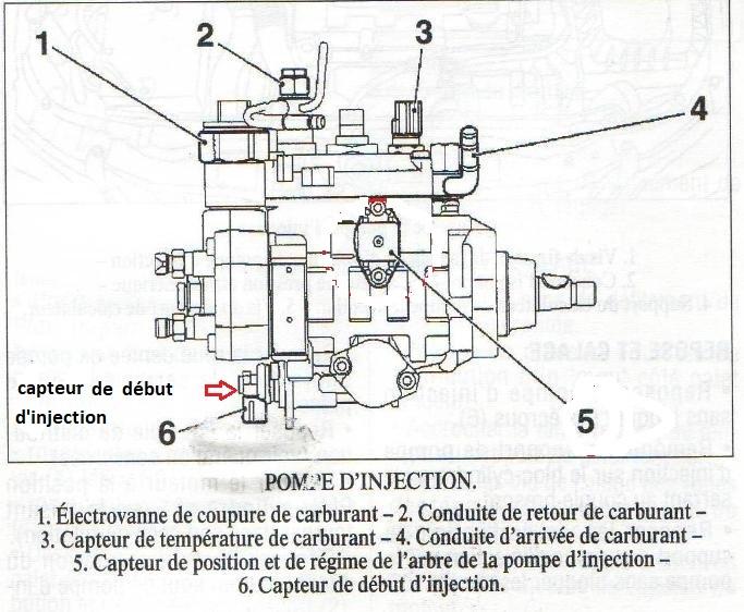 [ Opel Corsa 1.7 dti 75 an 2002 ] moteur ne démarre plus - Page 3 13_pom21
