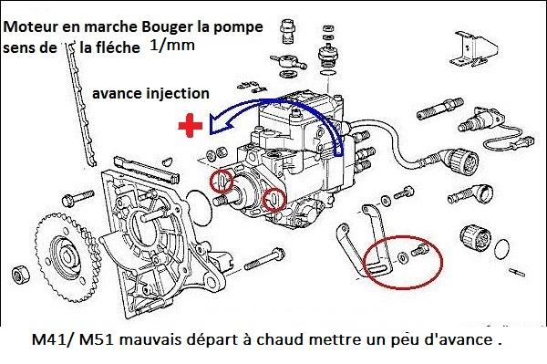 [ BMW E36 325 TD M51 an 1992 ] Démarre et cale aussitôt !(Résolu) 13_pom28
