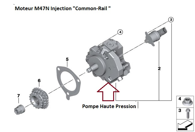 [ bmw E46 320d M47 an 1999 ] Calage de la pompe à injection  13_pom29