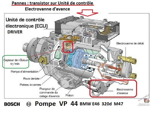 [ Bmw e46 318d M47 an 2002 ] Problème Pompe VP44 13_vue13