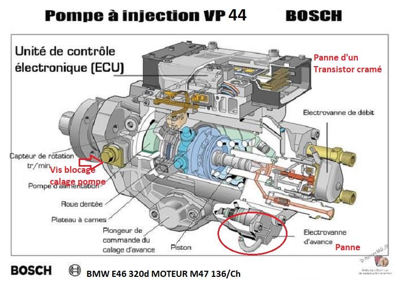 [ BMW e46 320D M47 an 1999 ] mauvaise combustion plus fumée bleu seulement au premier démarrage   13_vue15