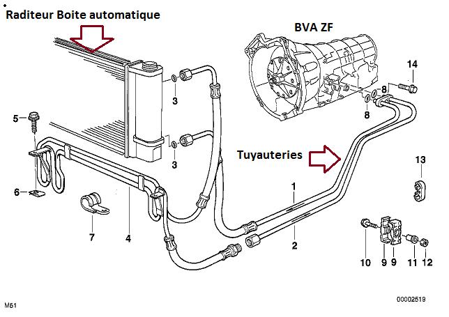 [ BMW e34 525 tds Bva an 1992 ] Problème boite automatique 17_e3410