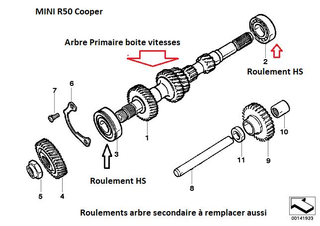 [ Mini R50 Cooper 1.6i 115 an 2003 ] Bruit intermittent embrayé, Embrayage ou boite ? 23_09810