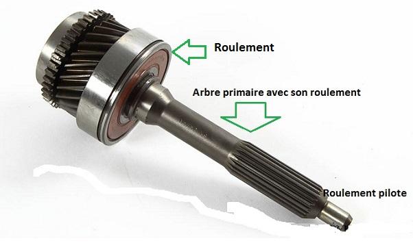 [ BMW E36 323Ti M52 b25 an 1998 ] Sifflement moteur/embrayage ? 23_boi10
