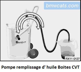 [ Mini cooper an 2005 ] Fuite carter BVA CVT 24_pom10