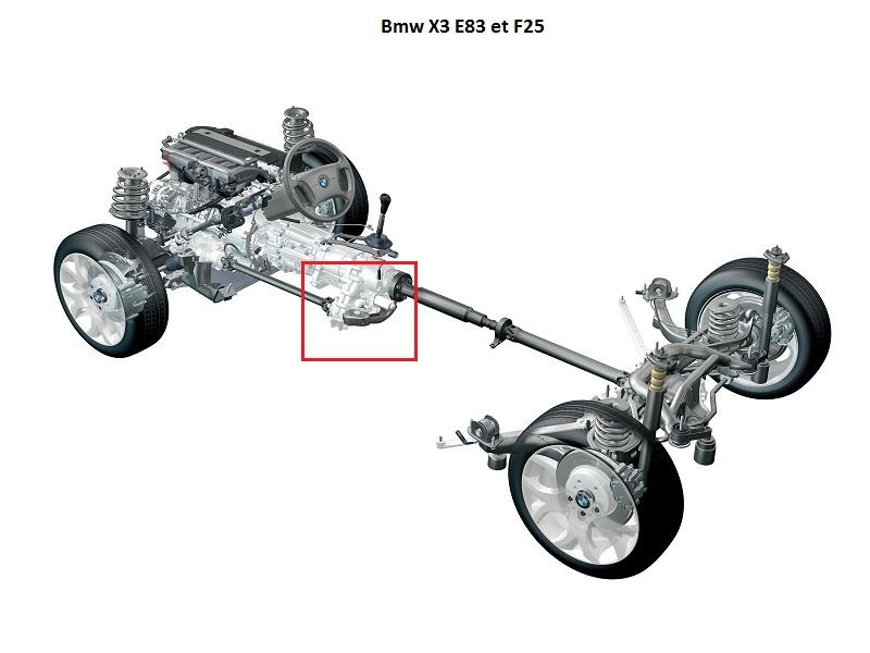 [ BMW E83 et  F25 X3 ] Les nouvelles boites de transfert 27_boi10