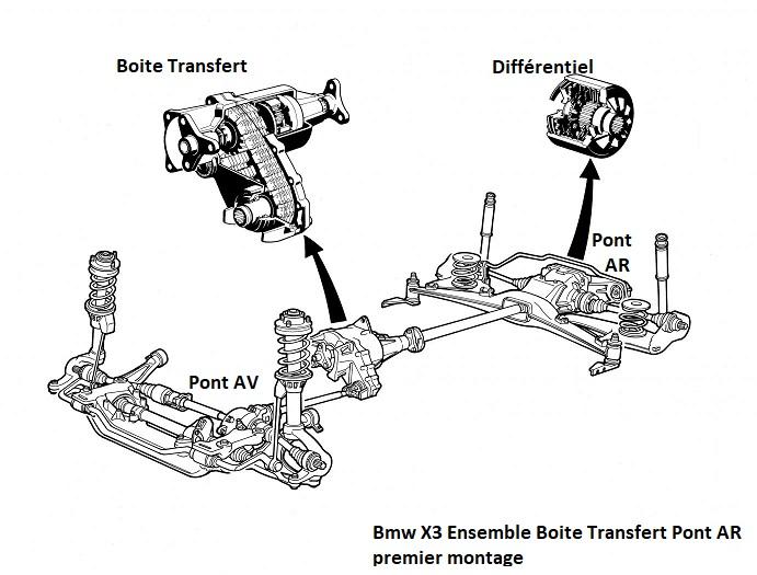 Boite de transfert BMW X3 : les différentes pannes et problèmes 27_boi13