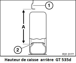[ Bmw  F07 535d GT an 2010 ] différentes alertes tableau de bord (Résolu ) - Page 2 33_hau11