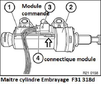 [résolu][ BMW F31 Touring 318d an 2016 ] changement de vitesses boite manuelle (Résolu) 61_f3110