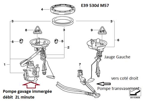 Pompe immergée Bmw E39 530D