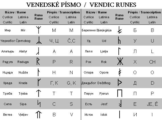 paganizam i njegove (dis)krepancije - Page 9 76a15410