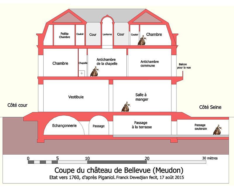 Château de Bellevue à Meudon 5067fa10