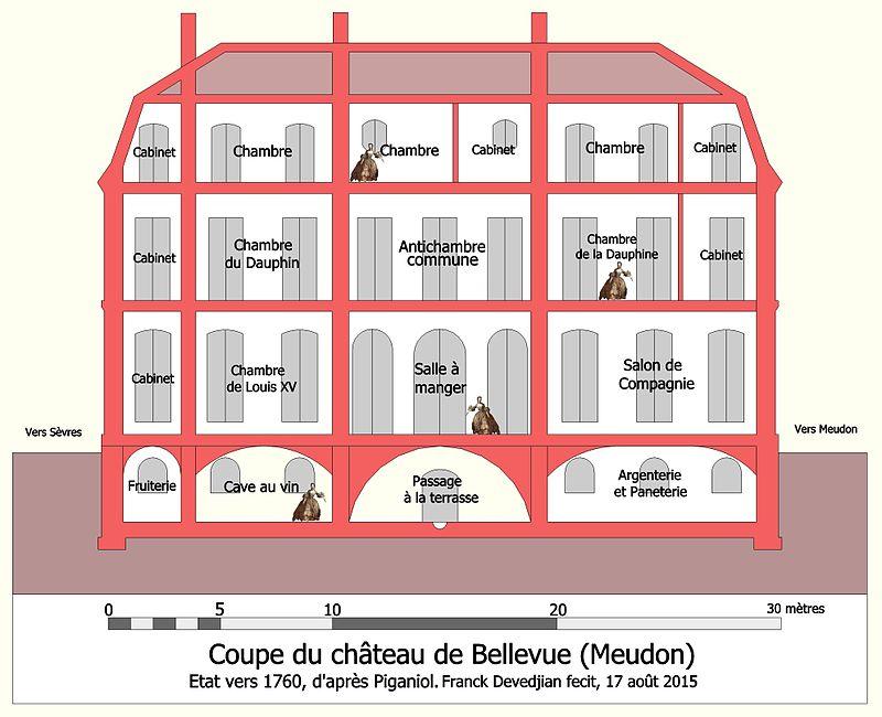 Château de Bellevue à Meudon 8406ec10