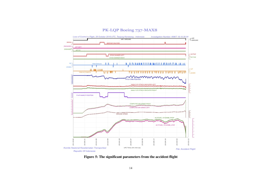 Vol ET302 ADD-NBO - Page 6 Jt610_13