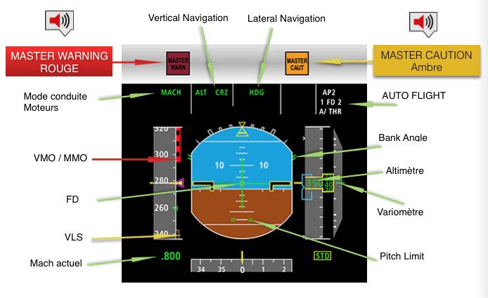 AF447 :  un accident d'une extraordinaire complexité Pfd-2l10