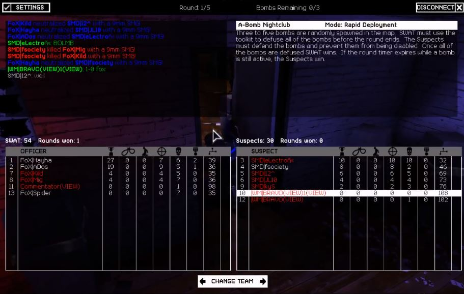 FoX vs SMD ~ RD (3:5) 110