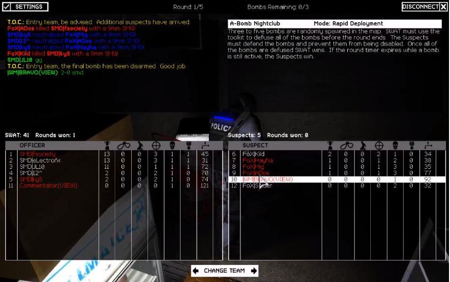 FoX vs SMD ~ RD (3:5) 210