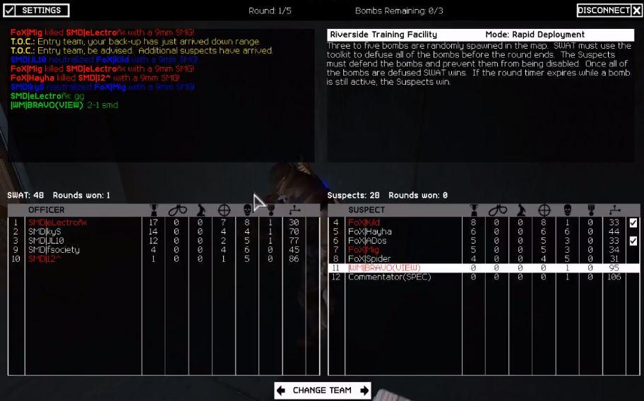 FoX vs SMD ~ RD (3:5) 310
