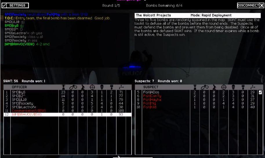 FoX vs SMD ~ RD (3:5) 610