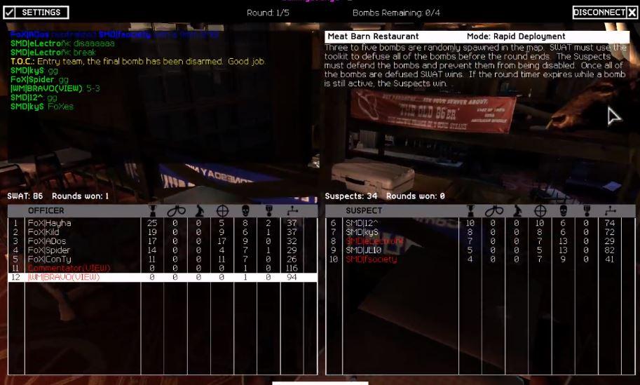 FoX vs SMD ~ RD (3:5) 810