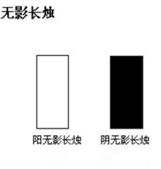 阴阳烛图基本知识 Zy410