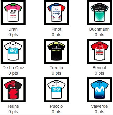 Velogames Vuelta Vg10