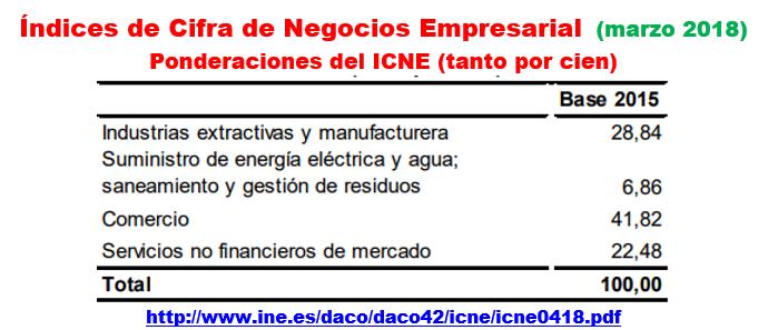 Estructura Económica 2 - Página 9 0011