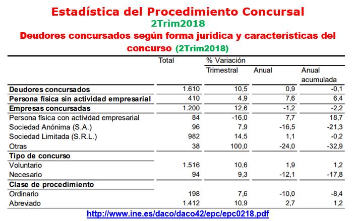 Estructura Económica 2 - Página 11 0121