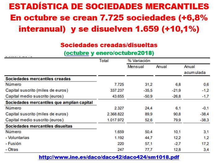 Estructura Económica 2 - Página 22 0141