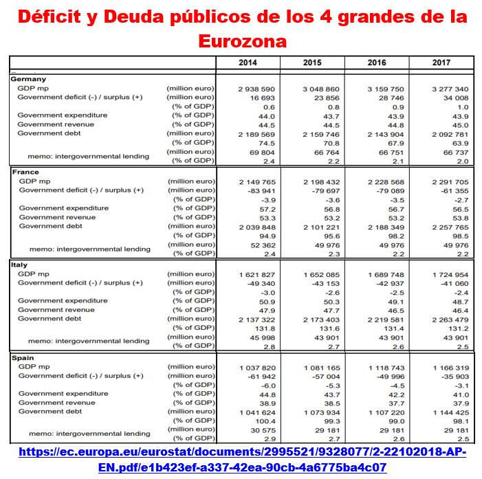Estructura Económica 2 - Página 17 02-dfi10
