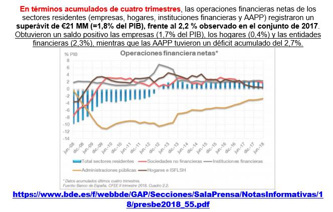 Estructura Económica 2 - Página 17 02-sup10