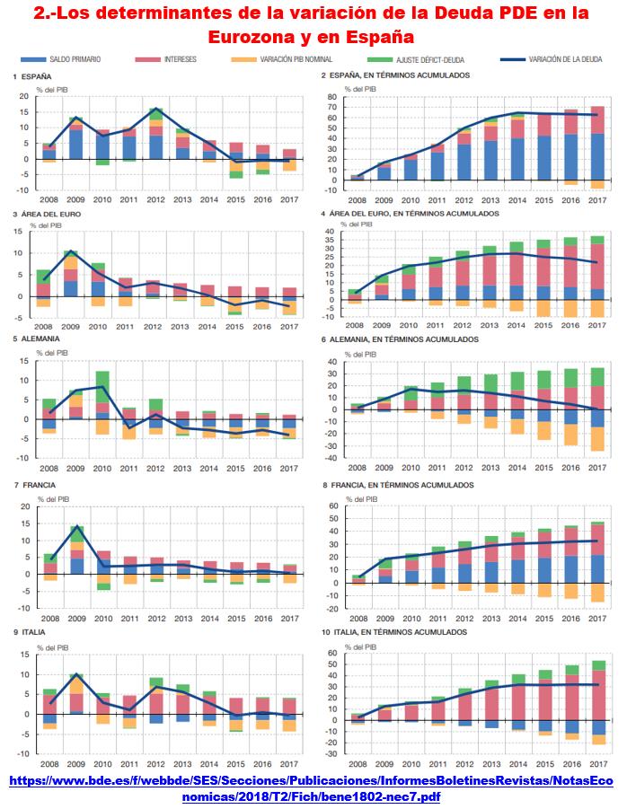 Estructura Económica 2 - Página 9 0215