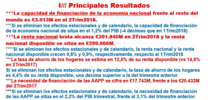 Estructura Económica 2 - Página 16 0226