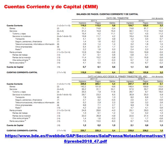 Estructura Económica 2 - Página 16 0227