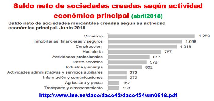 Estructura Económica 2 - Página 11 0318