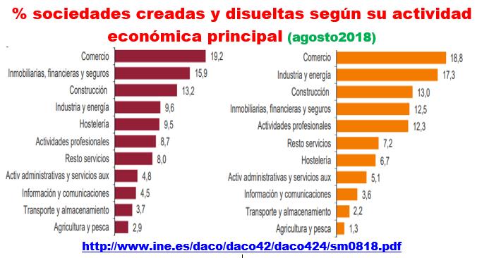 Estructura Económica 2 - Página 17 0325