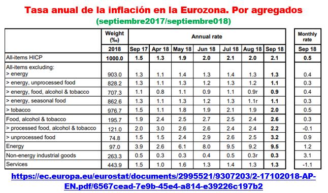 Estructura Económica 2 - Página 17 0326