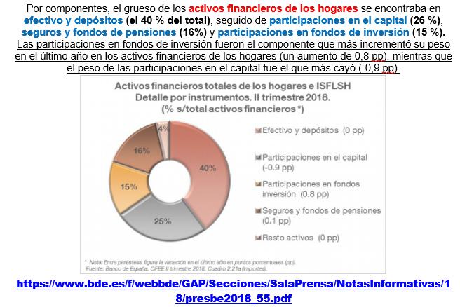 Estructura Económica 2 - Página 17 04-act10