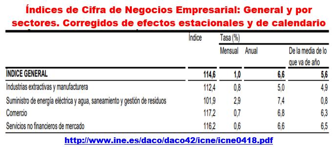 Estructura Económica 2 - Página 11 0416