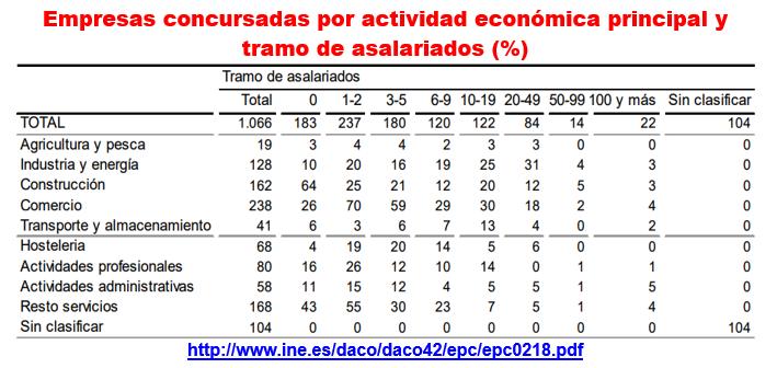 Estructura Económica 2 - Página 11 0419