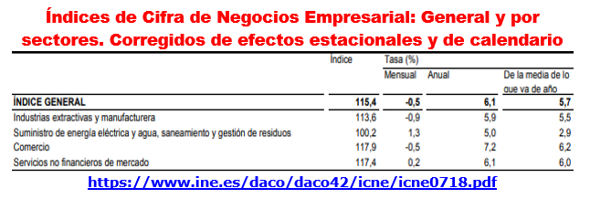 Estructura Económica 2 - Página 14 0421