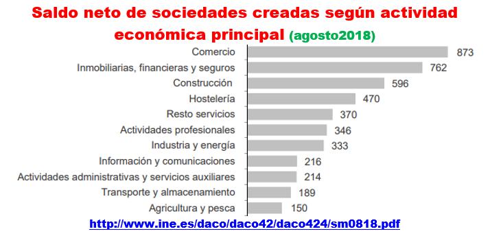 Estructura Económica 2 - Página 17 0425
