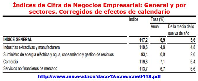 Estructura Económica 2 - Página 9 0512