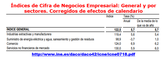 Estructura Económica 2 - Página 14 0518